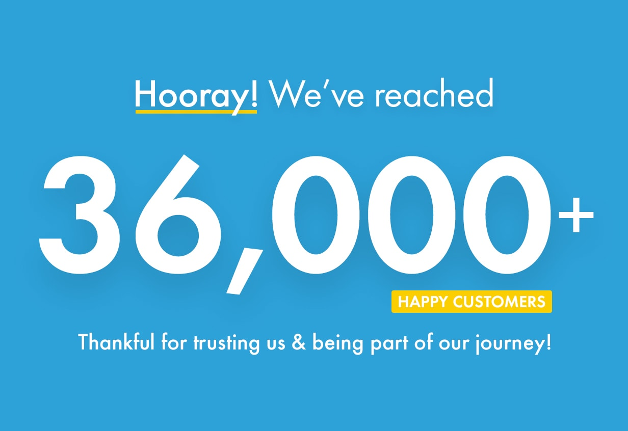 Kalium reached more than 36000+ happy clients. We are thankful for trusting us.