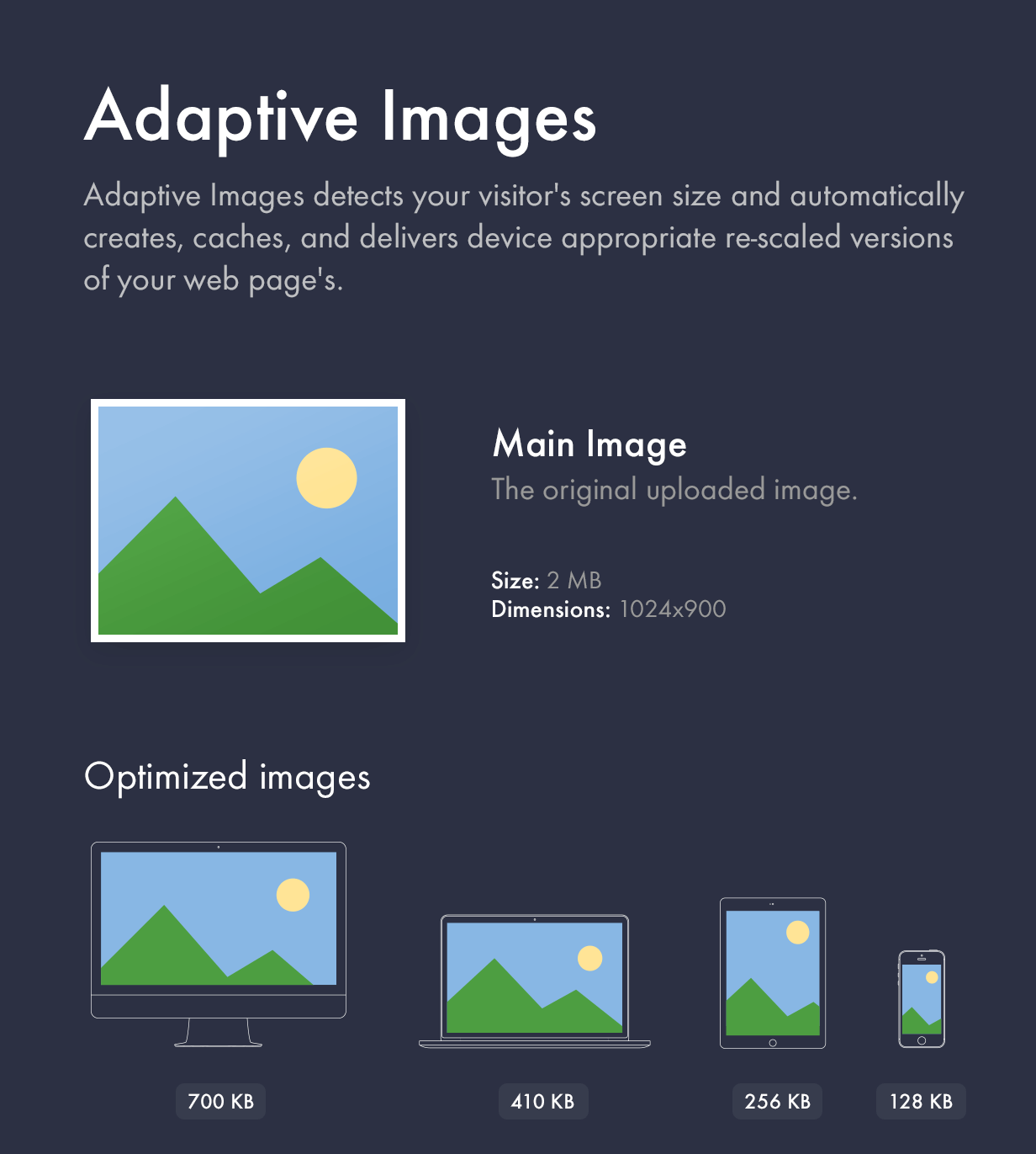 Kalium uses Adaptive Images technology so each device calls the image that is needed for that device