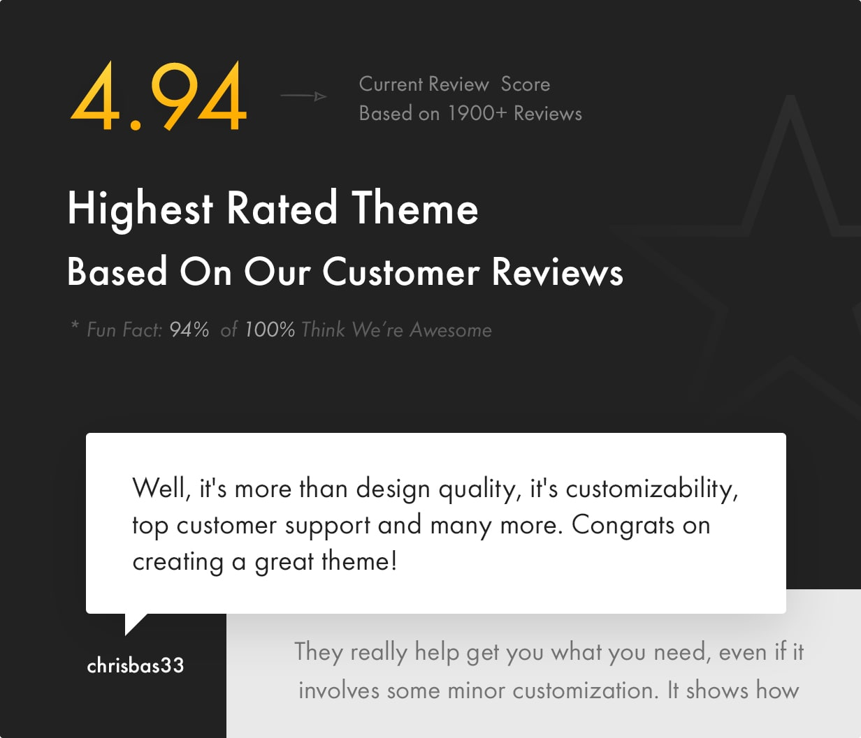 Top Rated Theme - 4.93 of 5.0